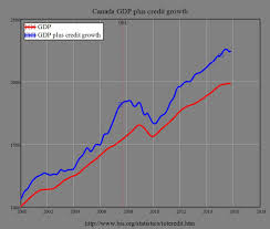 date of canadian thanksgiving 2014 canada a top candidate for debt crisis forbes magazine says