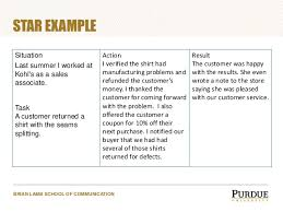 Resume Organizational Skills Examples by 19 Resume Leadership Skills Denton Roger Inventory Personal