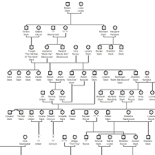 of thrones family tree mapping every house in george r r