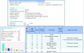 software development status report template report exles projectcodemeter software sizing for outsourcing