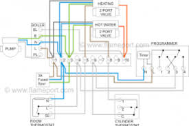megaflow wiring diagram y plan 4k wallpapers