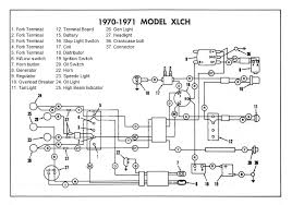 buell motorcycle turn signal wiring diagram wiring diagram