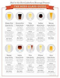 100 beer tasting guide ska brewing world headquarters craft