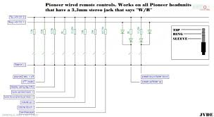 28 wiring diagram nissan grand livina jvohnny jzgreentown