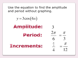 5 4 2 the graphs of sine and cosine