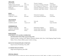 resume skills for financial analyst resume stunning non profit