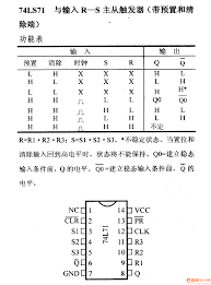 Pq Truth Table Rs Flip Flop Truth Table Explanation Wiring Diagram Components