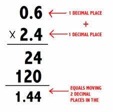 chapter 6 multiply and divide decimals mrs davis 5th grade math
