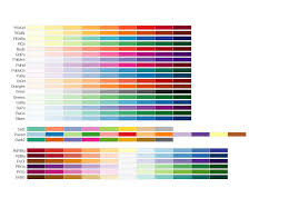 Color Palette Examples by Color Schemes For Graphics R Language Stack Overflow