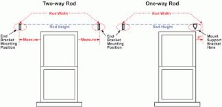 End Mount Curtain Rod Where To Hang Curtain Rod Brackets Www Elderbranch