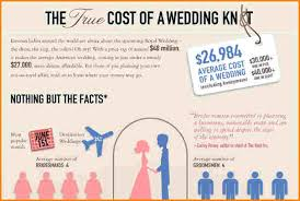 what is the average cost of a wedding 6 average wedding cost wedding spreadsheet