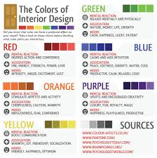 how does color affect mood do colors affect your mood wonderful how does color affect your