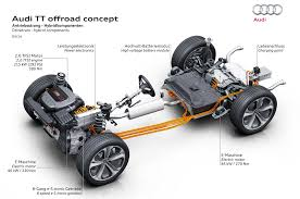 audi tt electric in hybrid audi tt offroad concept at auto china 2014 the