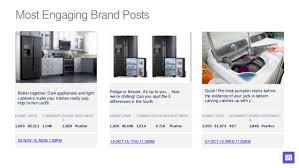 kitchen appliances brands top home appliance brands on social media q4 2015