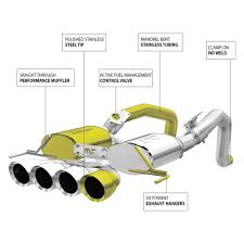 exhaust system magnaflow series exhaust system