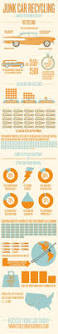 37 best recycling infographics images on pinterest recycling