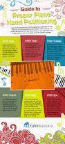 guide to proper piano hand position infographic