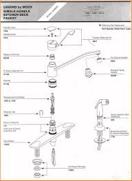 handle mechanism kit for series kitchen faucets removing a moen the incredible and interesting how to remove moen kitchen faucet