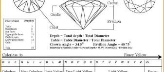 depth and table cushion cut depth and table chart