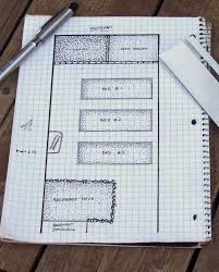 our somewhat urban homestead garden planning and planting time