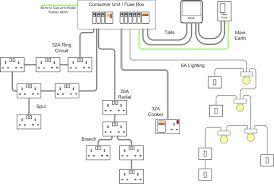 wiring diagram home wiring diagram byblank