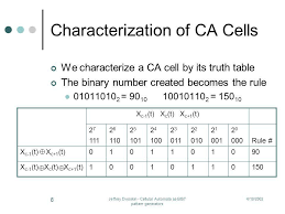 truth table validity generator cellular automata as bist pattern generators ppt download