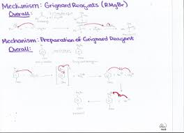 grignard reagent mechanism and preparation of grignard reagent jpg