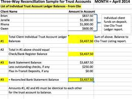 managing trust accounts in clio is simple peggy gruenke pulse