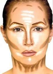 over emphasized to ilrate the parts of the face to highlight versus deepen from kevin aucoin s book making faces still one of the best refer