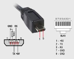 usb to mini usb wiring diagram mini cooper wiring diagrams for