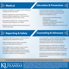 Ku Edwards Campus Map Resources Sexual Assault Prevention And Education Center