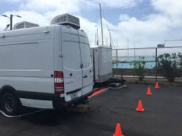 the america u0027s cup ross mobile productions plays big role for nbc
