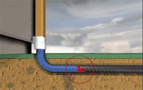 Water Drainage Problems In Backyard Yard Drainage Michigan Higher Ground Landscaping