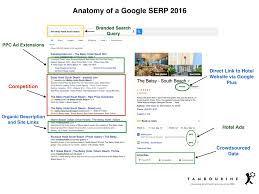 Google Maps Miami Beach by The Painful Truth About Hotel Website Seo Tambourine