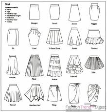 design your own dress how to design your own clothing best clothing design websites