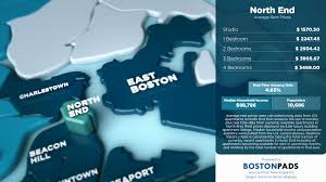 Average 1 Bedroom Rent Us Average Rent Prices In North End Boston North End Pads