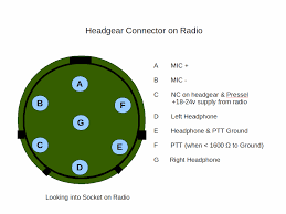 clansman radio