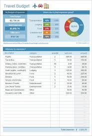 Trip Expense Tracker by 10 Excel Budget Templates