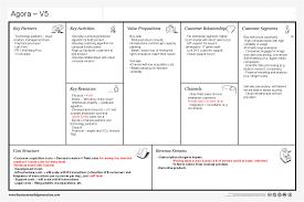 Simple Business Model Template Steve Blank Entrepreneurship And Innovationapril 2011