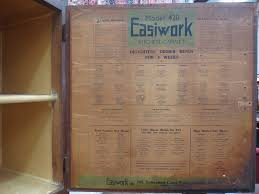 Ebay Kitchen Cabinet 1930s Easiwork Model 420 Stand Alone Utility Kitchen Cabinet