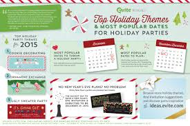 top 10 holiday themes for 2015 most popular dates to plan throw