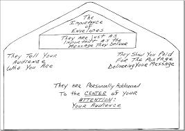 the importance of envelopes u2014 ocdq blog