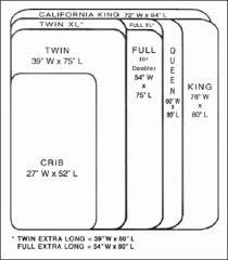 twin vs full bed king bed dimensions vs king bed full size bed vs
