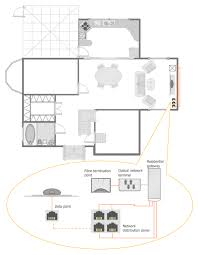 designing a home network home network design designing home