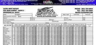 Paintless Dent Repair Estimate Sheet by A67 Ultra Estimator