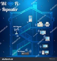 concept smart home system management wireless stock vector