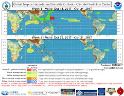 weather global economic intersection