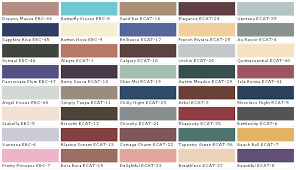 home depot paints interior paint color chart home depot equalvote co