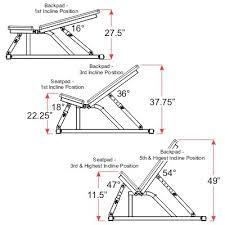 Workout Bench Plans Plans To Build Plans To Build Your Own Gym Pinterest Gym