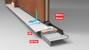 Patio Door Sill Pan Door System Components Therma Tru Doors Therma Tru Doors